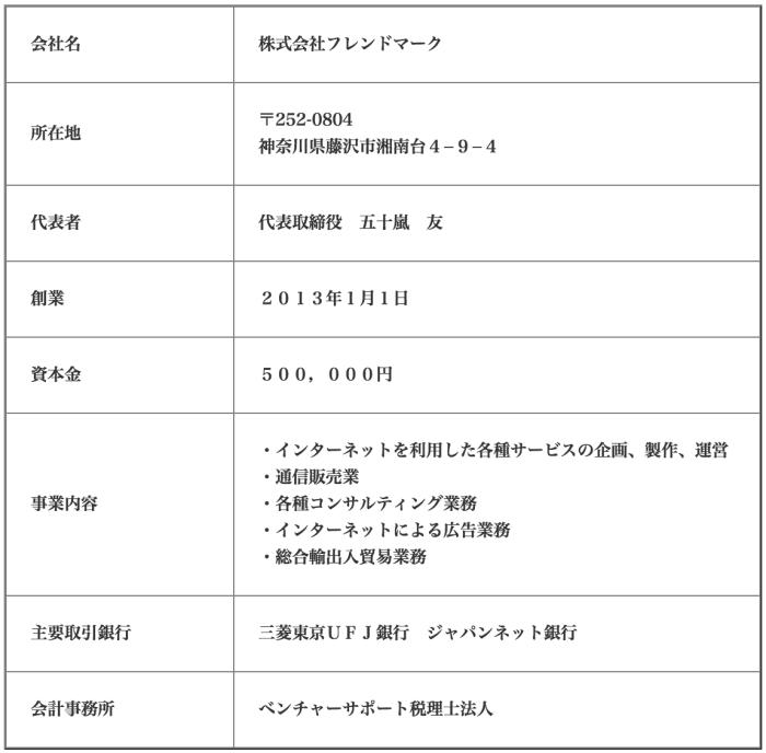 tokushou